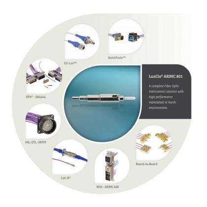 LuxCis® pour l'aérospatiale et autres environnements difficiles