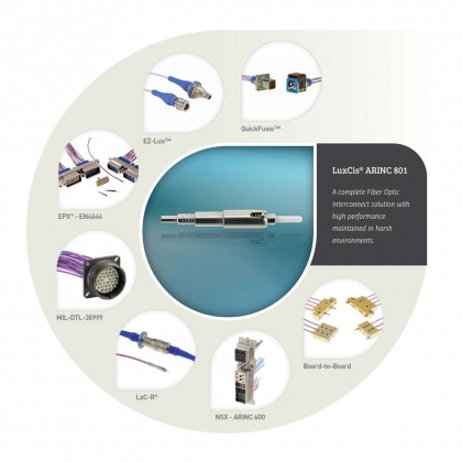 LuxCis connector for aerospace and other harsh environments