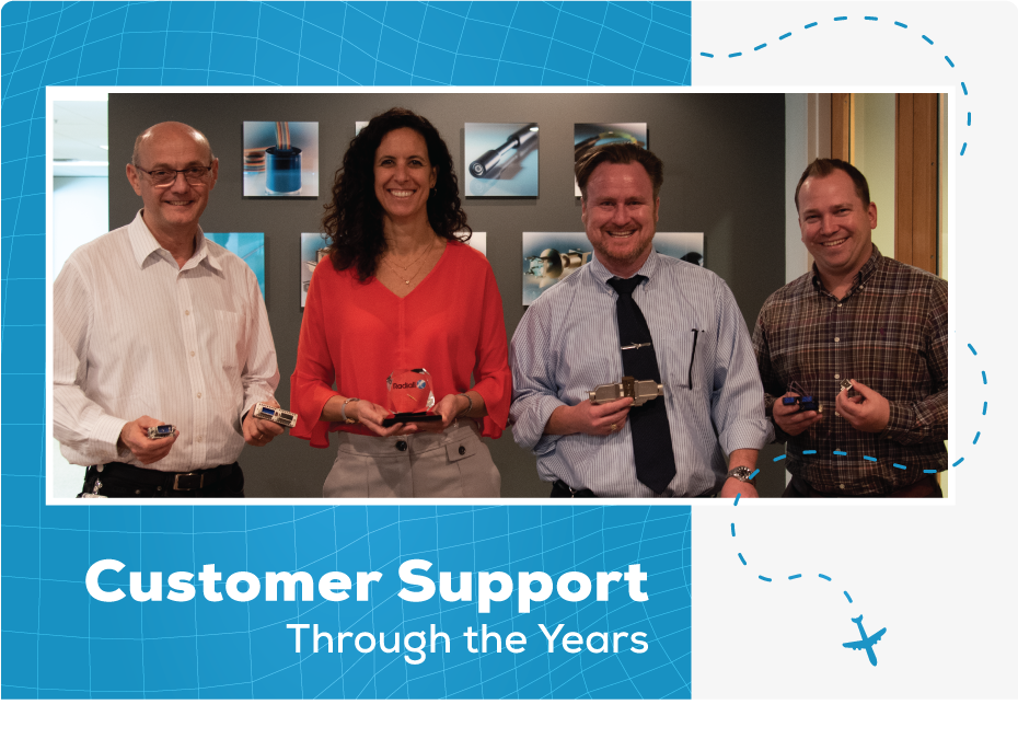 Customer Support Through the Years